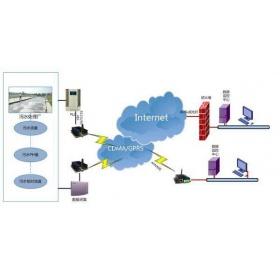 生活污水在线监测系统