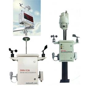 空气质量在线监测预警预报系统