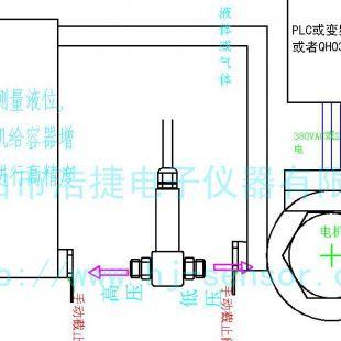 楼宇节能供水自动控制开关压差传感器