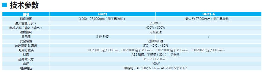 HHZ11.png