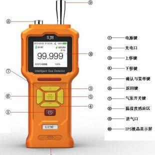 圣技航汽车尾气检测仪 (NOX NO NO2)