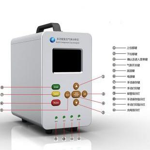 复合型多合一气体检测仪PGD-90(可选配气体传感器)