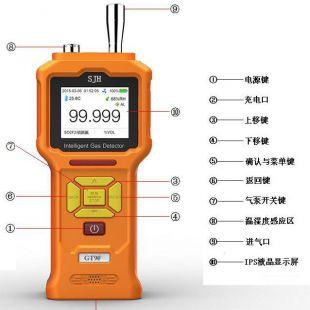 圣技航便携式检测仪 PGD60