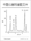 锂电池正极材料磷酸铁锂的XRD衍射图谱