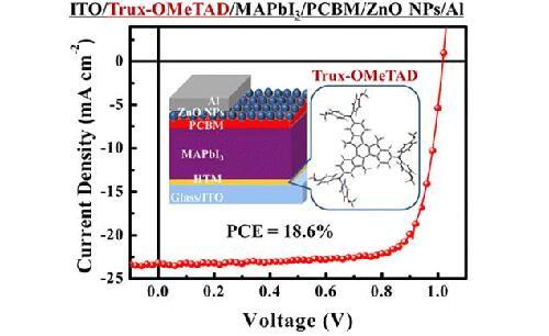 可低温溶液加工的高效平面异质结钙钛矿太阳电池器件
