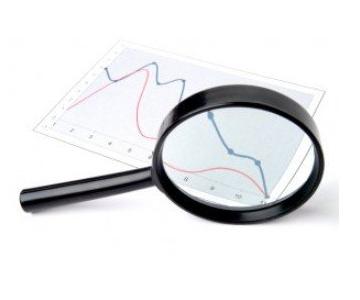 2016年1-10月全国仪器仪表企业盈利情况解读