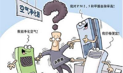 空气净化器质量调查:不合格产品检出率达24.6%