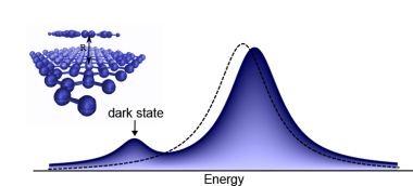 新型化学纳米传感器 监测环境快速高效精准