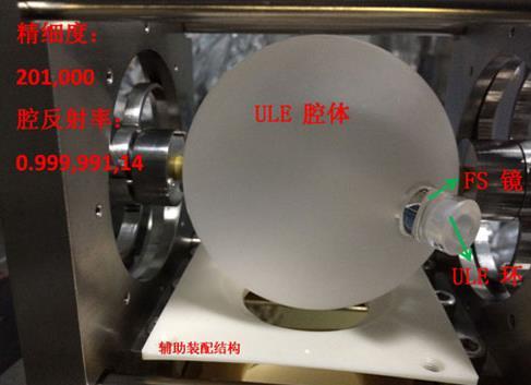 中科院空间窄线宽激光器自主化研制获突破