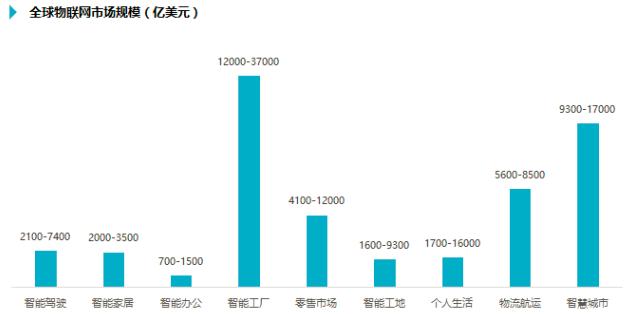 """中德交流强调中国传感产业化4大方向,""""协会+展会""""将加速其落地"""