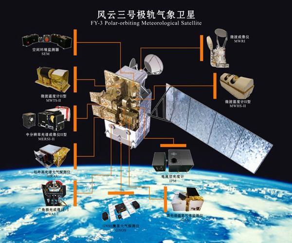 风云三号卫星成功发射 装载10套先进遥感仪器