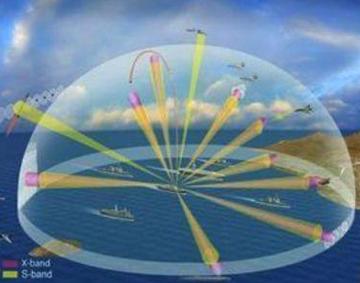 分辨率高国际一个数量级,中国首台微波光子雷达诞生