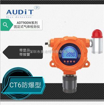 以品质和创新为核心 奥迪特精心打造气体检测仪