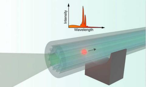 高速传输微型激光器