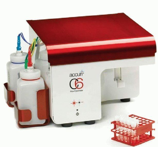 北京中医药大学第一临床医学院流式细胞仪等仪器设备采购项目中标