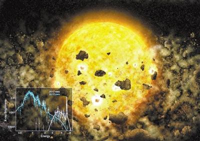"""錢德拉望遠鏡或首次見證行星被吞噬的""""血腥""""場景"""