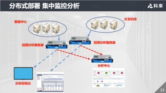 重庆推出新一代专利信息检索与分析系统