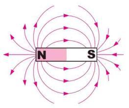 """磁电耦合:让单分子磁体更""""听话"""""""