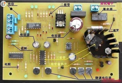 航天设备用异步微电路元件开发成功
