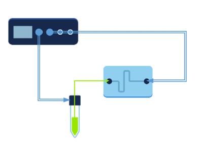 通过增加压力的办法来溶解微流体芯片入口处的气泡