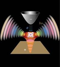南工大研发超薄材料 用于微纳光电器件领域