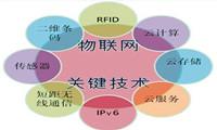 又见黑科技!RFID新技术可将寻常物件转化为IoT传感器