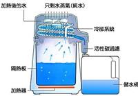 山西小区自来水六价铬超标致癌 论水质监测的重要性