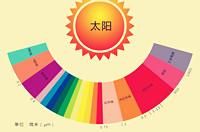 北京组织召开中远红外高光谱参考载荷方案评审会
