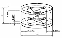 国家市监总局发布《液体恒温试验设备测试规范》意见征求