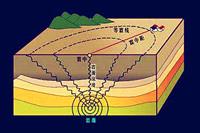 四川省开启电视地震预警服务模式 监测仪器筑起生命的防线