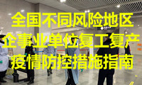 国务院:全国不同风险地区企事业单位复工复产疫情防控措施指南