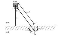 《就地高純鍺譜儀測量土壤中γ核素技術規范》(發布稿)