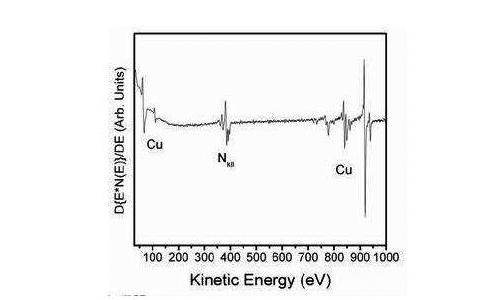 俄歇电子能谱的能量公式
