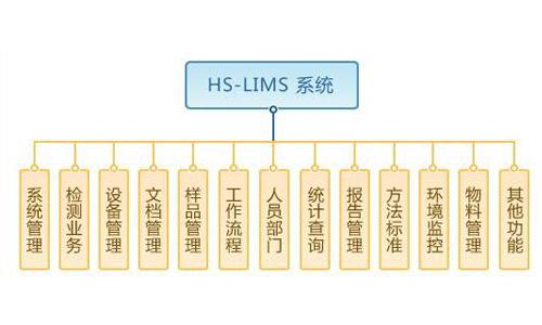 医院实验室信息系统的功能和优势