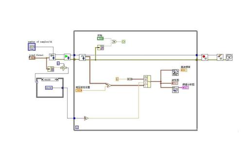 虚拟仪器软件平台概述