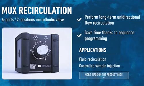 微流控新产品发布:微流体分配阀、微流体循环阀和微流体除泡器