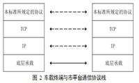 山东省生态厅发布《重型柴油车车载排放远程监控技术规范》征求意见稿