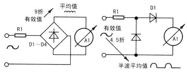 交流电压表工作原理