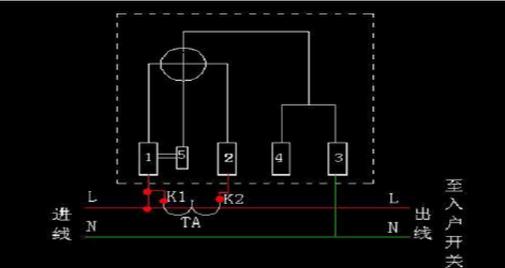 1、单相电表工作原理:   单相有功电度表(简称:单相电度表)由接线端子、电流线圈、电压线圈、计量转盘、计数器构成。   当电表接入被测电路后,被测电路电压加在电压线圈上,被测电路电流通过电流线圈后,产生两个交变磁通穿过铝盘,这两个磁通在时间上相同,分别在铝盘上产生涡流。由于磁通与涡流的相互作用而产生转动力矩,使铝盘转动。制动磁铁的磁通,也穿过铝盘,当铝盘转动时,切割此磁通,在铝盘上感应出电流,这电流和制动磁铁的磁通相互作用而产生一个与铝盘旋转方向相反的制动力矩,使铝盘的转速达到均匀。   由于磁通与