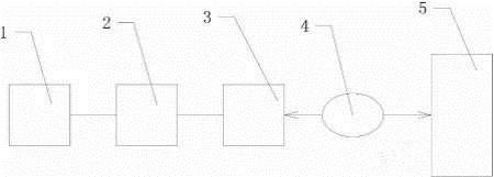 专利丨一种电表终端远程升级装置