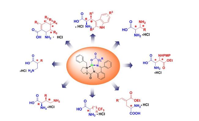 氨基酸螯合物分子结构