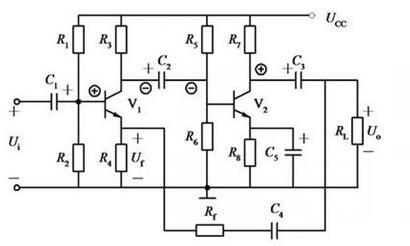 ①放大电路:用于信号的电压,电流或功率放大.