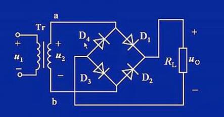 应用基本反馈电路可以组成各种运放的线性与非线性应用电路.