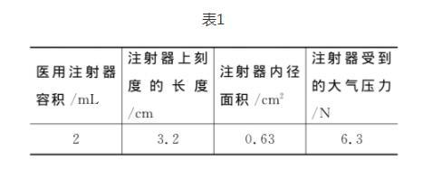 大气压强实验数据.jpg