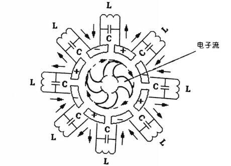 5v直流干电池提供能源,由振荡电路产生频率精确的方波,驱动步进电机