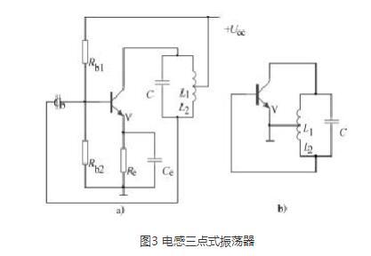 正弦波振荡电路的分析方法