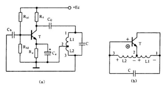 =1/[2(RC)]   这种电路的振荡频率一般为几十千赫。   2、RC桥式正弦波振荡电路   RC桥式振荡电路又称文氏电桥振荡电路,它是一种利用RC串并联网络作反馈的RC振荡电路,其基本组成如下图所示。    RC桥式正弦波振荡电路的放大部分采用两级共发射极放大器,其输出电压与输入电压同相,所以反馈电路无需移相即可获得正反馈。利用RC串并联网络,可以实现选频式的正反馈。   (1)RC串并联选频网络   下图是RC串并联网络的简图,其相频特性和幅频特性如图(b)所示。    当频率较低时,电容的容抗