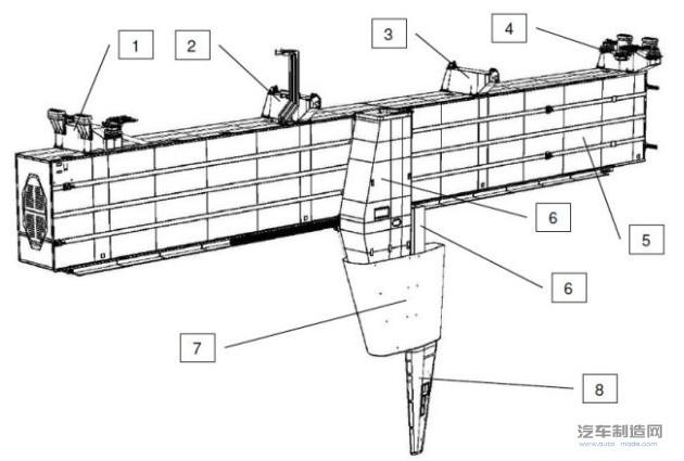 中国汽研风洞移动测量系统结构图(1、2、3、4为导轨系统;5为主箱梁;6为Z-柱;7为整流罩;8为Z-臂) 在系统运动中,其主箱梁通过导轨系统安装在驻室顶部的轨道上,可以实现移动测量系统的纵向移动; 主箱梁挂载的z柱,通过与主箱梁的导轨连接实现移动测量系统的横向移动; 整流罩和z臂可通过自身的轨道系统实现上下方向的移动,并且在z臂上可通过法兰连接固定探头支架或者旋转探头支架。 通过上述结构,移动测量系统就可以在风洞内实现三个方面的移动。