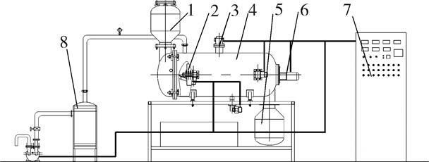 微波干燥技术的原理,特点及应用-中国仪器网