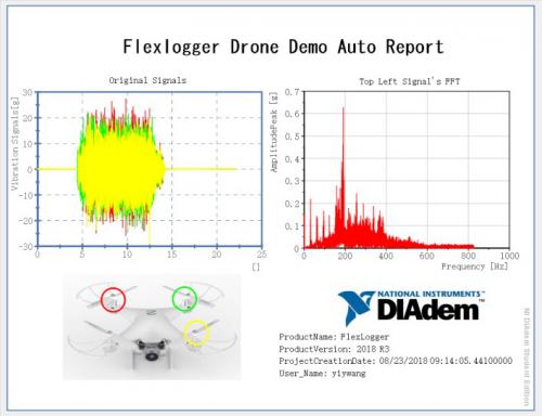 ADAS测试高定制化,NI硬件在环测试系统能否应对?